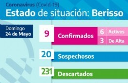 Coronavirus en Berisso: Nueve casos confirmados y 20 sospechosos