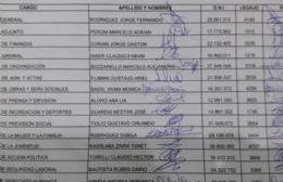 Sindicato de Trabajadores Municipales de Berisso: La nómina de candidatos oficialistas