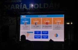 Ganó el Frente de Todos y Marc Llanos prevaleció en la interna de Juntos